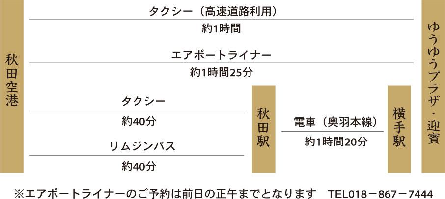 【秋田空港利用】